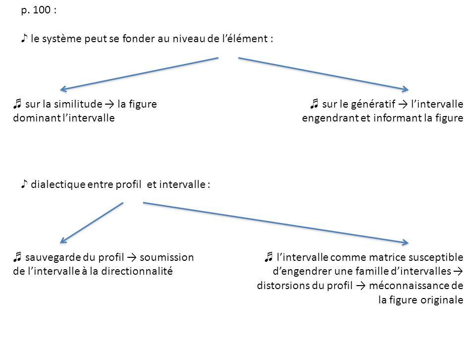 p. 100 : le système peut se fonder au niveau de lélément : sur la similitude la figure dominant lintervalle sur le génératif lintervalle engendrant et