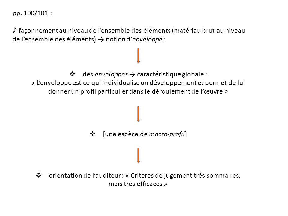 pp. 100/101 : façonnement au niveau de lensemble des éléments (matériau brut au niveau de lensemble des éléments) notion denveloppe : des enveloppes c
