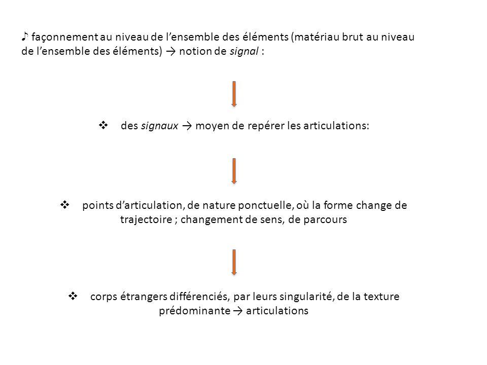 façonnement au niveau de lensemble des éléments (matériau brut au niveau de lensemble des éléments) notion de signal : des signaux moyen de repérer les articulations: points darticulation, de nature ponctuelle, où la forme change de trajectoire ; changement de sens, de parcours corps étrangers différenciés, par leurs singularité, de la texture prédominante articulations