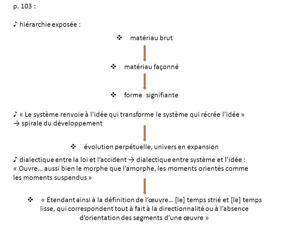 p. 103 : hiérarchie exposée : matériau brut matériau façonné forme signifiante « Le système renvoie à lidée qui transforme le système qui récrée lidée