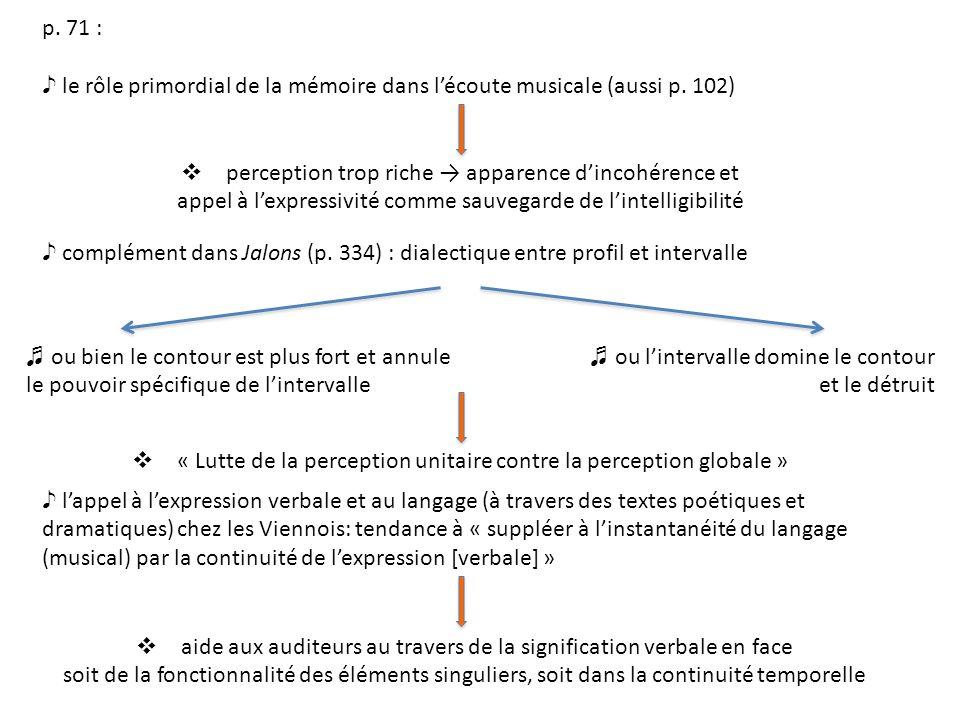 p. 71 : le rôle primordial de la mémoire dans lécoute musicale (aussi p.