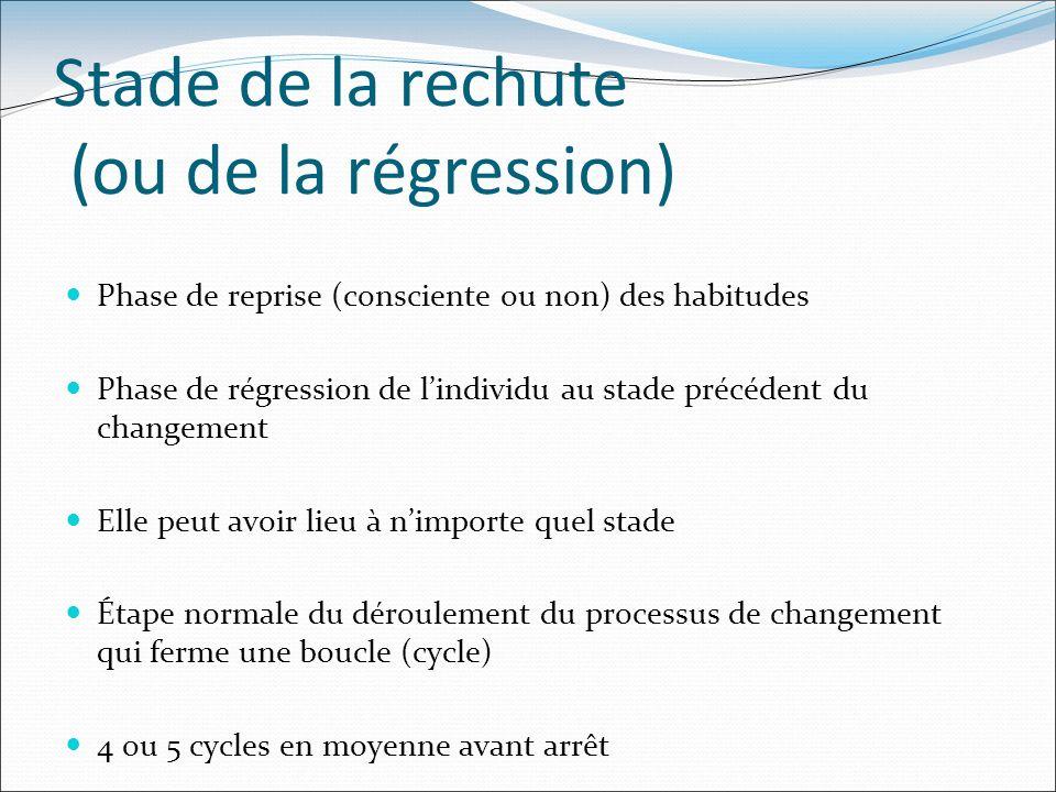Stade de la rechute (ou de la régression) Phase de reprise (consciente ou non) des habitudes Phase de régression de lindividu au stade précédent du ch