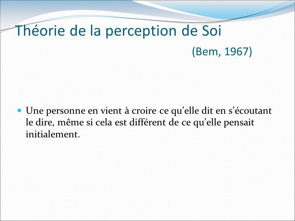 Théorie de la perception de Soi (Bem, 1967) Une personne en vient à croire ce quelle dit en sécoutant le dire, même si cela est différent de ce quelle