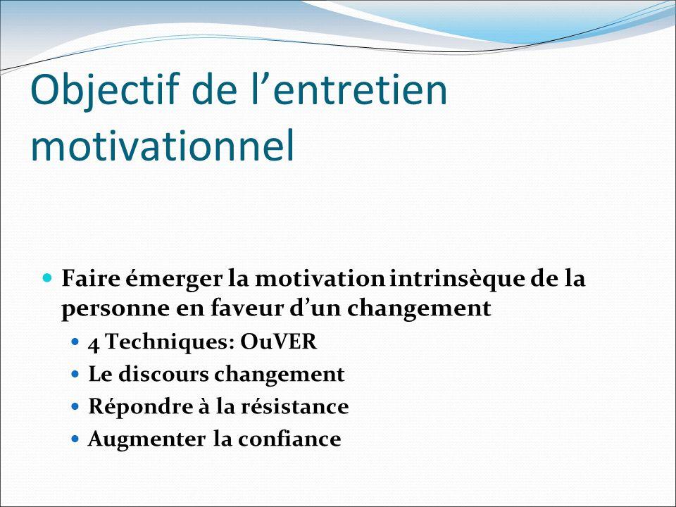 Objectif de lentretien motivationnel Faire émerger la motivation intrinsèque de la personne en faveur dun changement 4 Techniques: OuVER Le discours c
