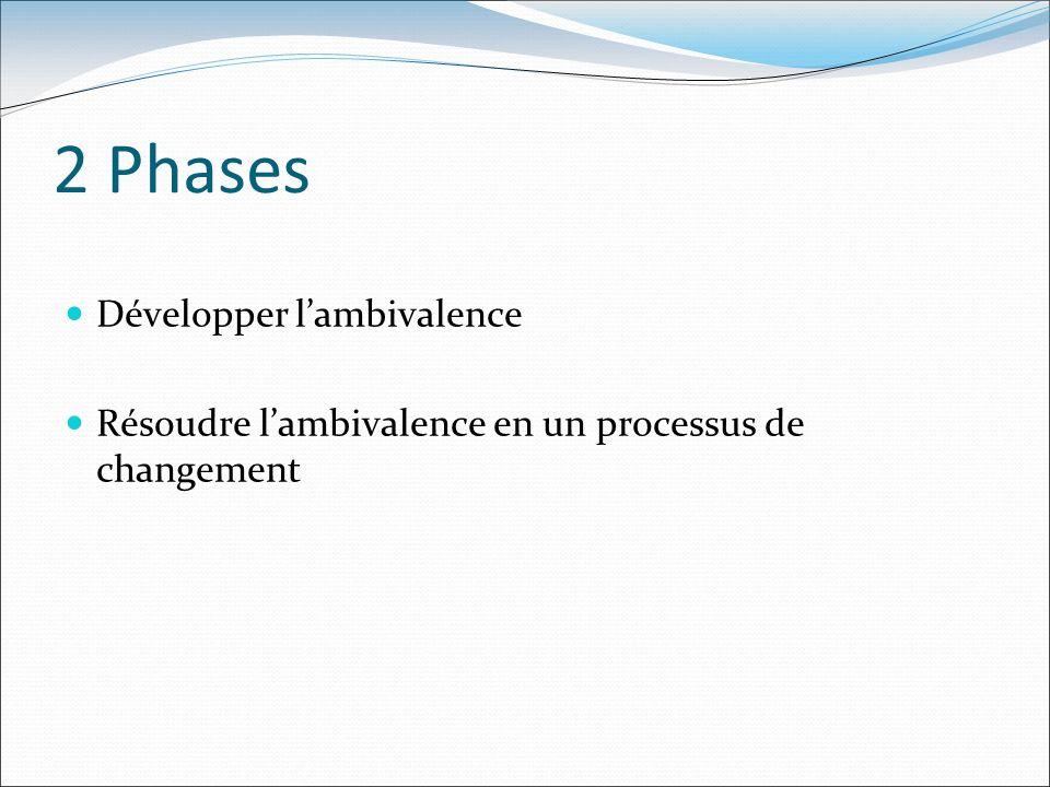 2 Phases Développer lambivalence Résoudre lambivalence en un processus de changement