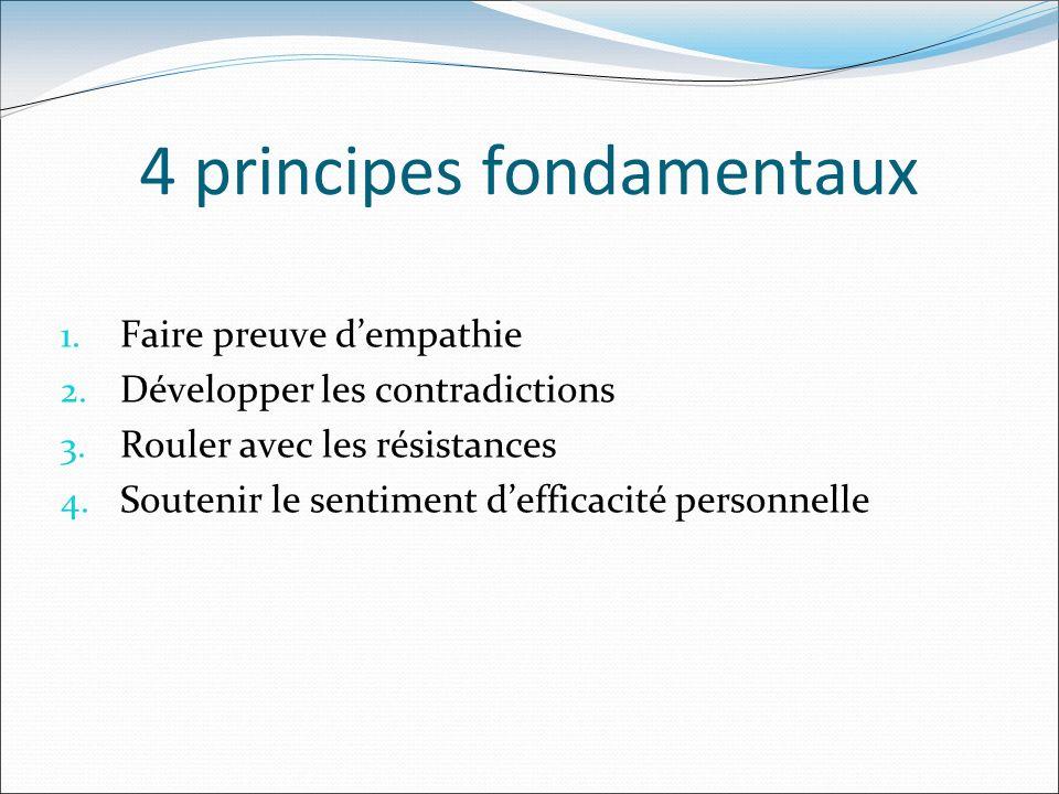 4 principes fondamentaux 1. Faire preuve dempathie 2. Développer les contradictions 3. Rouler avec les résistances 4. Soutenir le sentiment defficacit