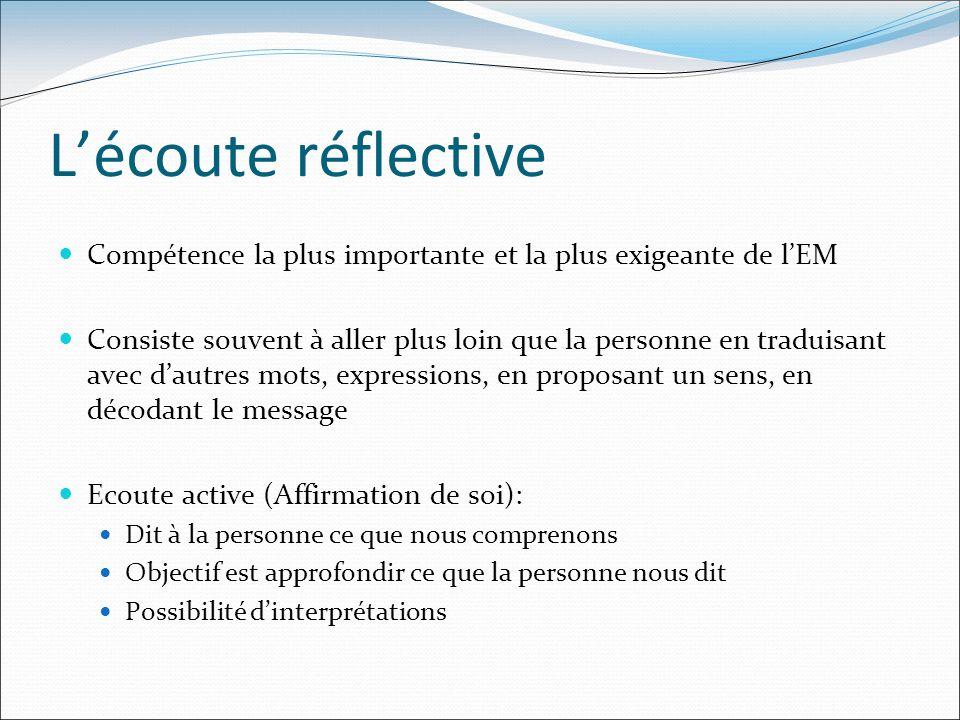 Lécoute réflective Compétence la plus importante et la plus exigeante de lEM Consiste souvent à aller plus loin que la personne en traduisant avec dau
