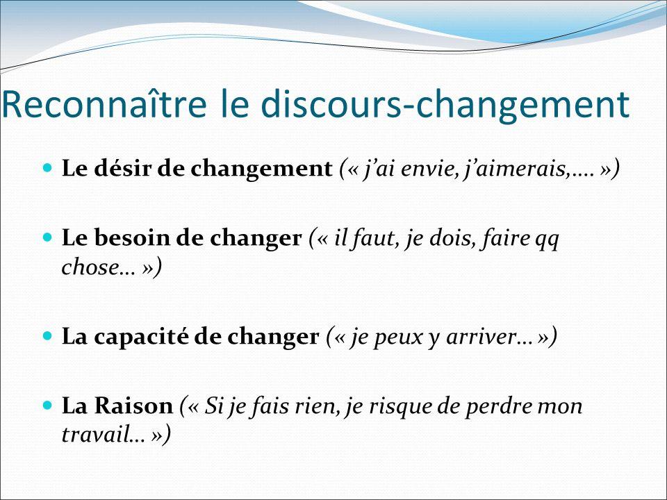 Reconnaître le discours-changement Le désir de changement (« jai envie, jaimerais,…. ») Le besoin de changer (« il faut, je dois, faire qq chose… ») L