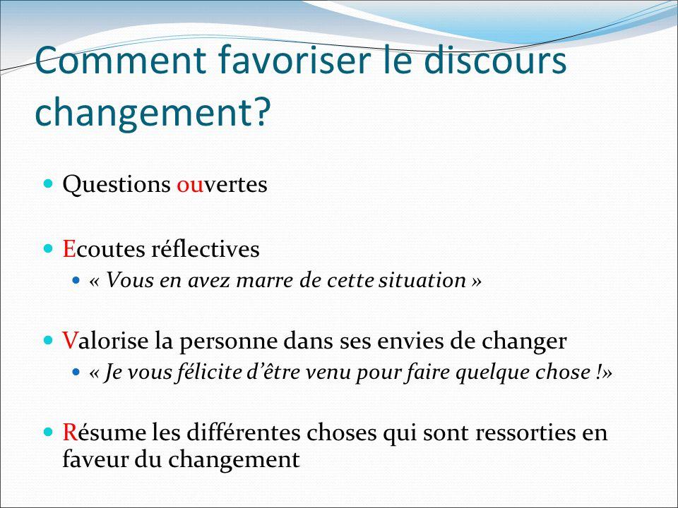 Comment favoriser le discours changement? Questions ouvertes Ecoutes réflectives « Vous en avez marre de cette situation » Valorise la personne dans s