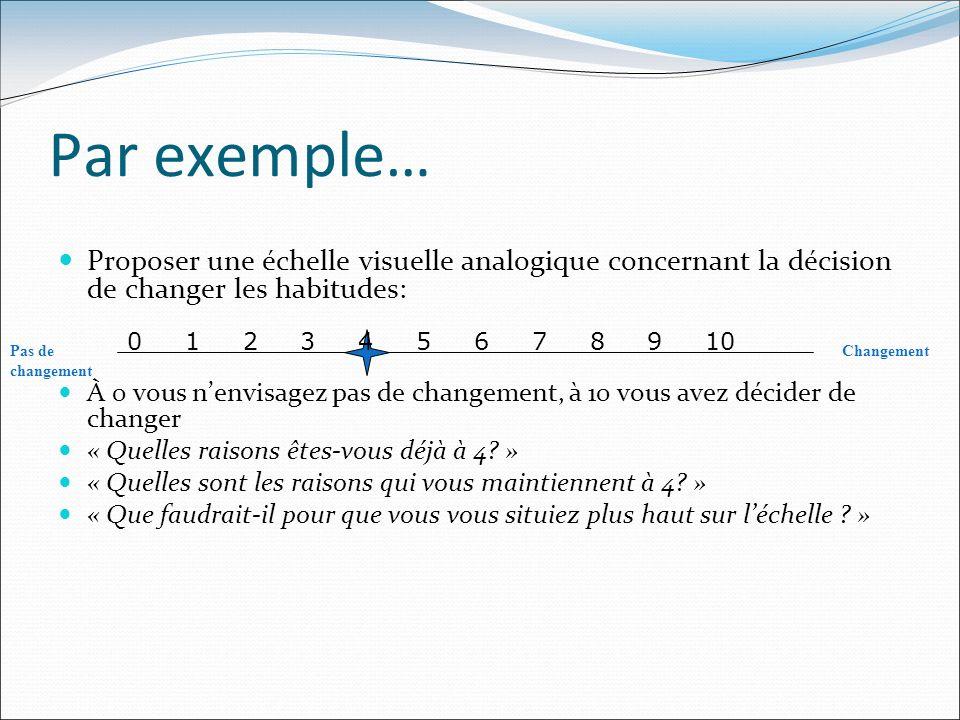 Par exemple… Proposer une échelle visuelle analogique concernant la décision de changer les habitudes: À 0 vous nenvisagez pas de changement, à 10 vou