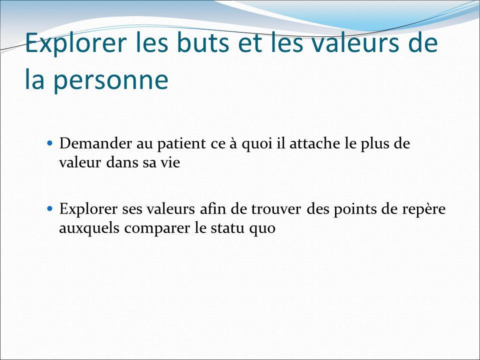 Explorer les buts et les valeurs de la personne Demander au patient ce à quoi il attache le plus de valeur dans sa vie Explorer ses valeurs afin de tr