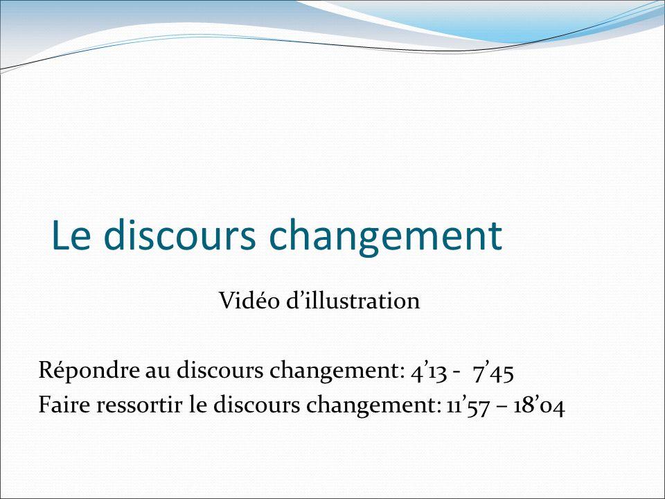 Le discours changement Vidéo dillustration Répondre au discours changement: 413 - 745 Faire ressortir le discours changement: 1157 – 1804