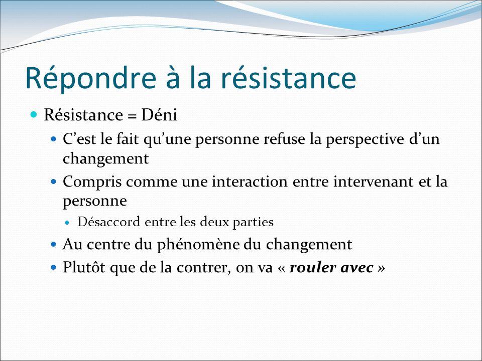 Résistance = Déni Cest le fait quune personne refuse la perspective dun changement Compris comme une interaction entre intervenant et la personne Désa