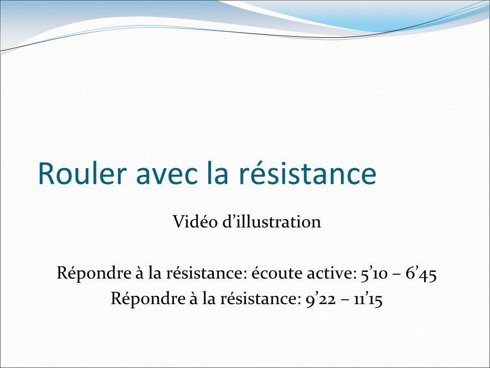 Rouler avec la résistance Vidéo dillustration Répondre à la résistance: écoute active: 510 – 645 Répondre à la résistance: 922 – 1115