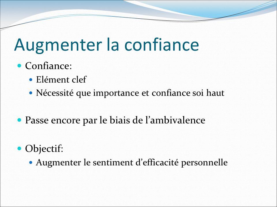 Augmenter la confiance Confiance: Elément clef Nécessité que importance et confiance soi haut Passe encore par le biais de lambivalence Objectif: Augm