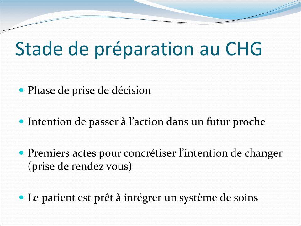 Stade de préparation au CHG Phase de prise de décision Intention de passer à laction dans un futur proche Premiers actes pour concrétiser lintention d