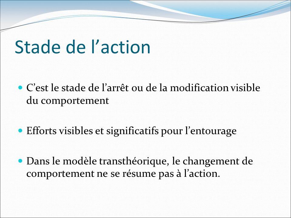 Stade de laction Cest le stade de larrêt ou de la modification visible du comportement Efforts visibles et significatifs pour lentourage Dans le modèl