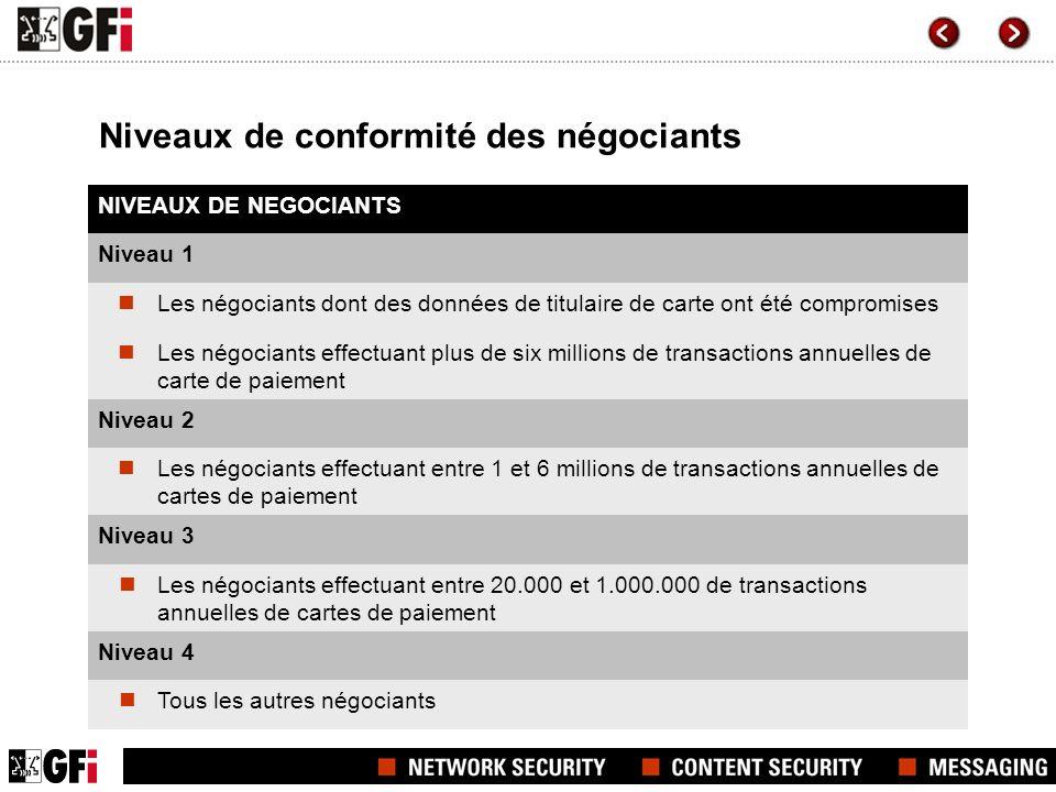 Niveaux de conformité des négociants NIVEAUX DE NEGOCIANTS Niveau 1 Les négociants dont des données de titulaire de carte ont été compromises Les négo