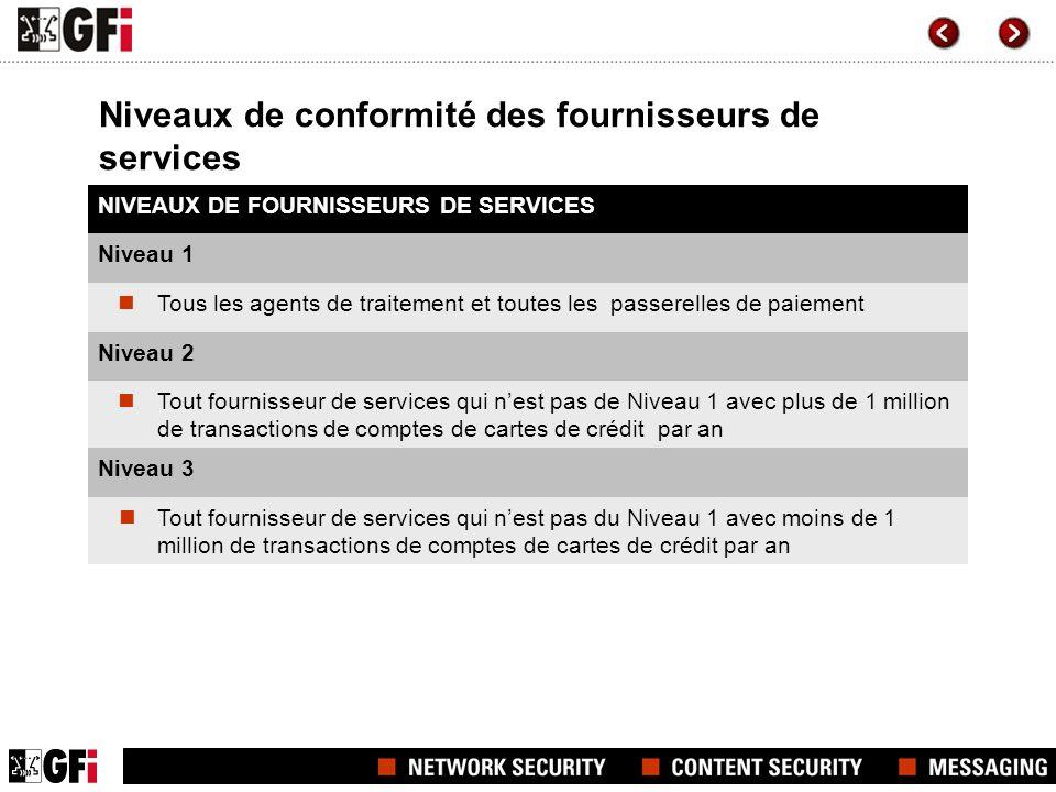 Niveaux de conformité des fournisseurs de services NIVEAUX DE FOURNISSEURS DE SERVICES Niveau 1 Tous les agents de traitement et toutes les passerelle