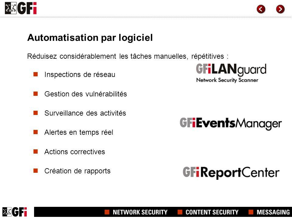 Automatisation par logiciel Réduisez considérablement les tâches manuelles, répétitives : Inspections de réseau Gestion des vulnérabilités Surveillanc