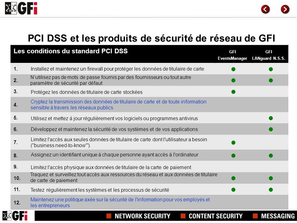 PCI DSS et les produits de sécurité de réseau de GFI Les conditions du standard PCI DSS 1. 2. 3. 4. Cryptez la transmission des données de titulaire d