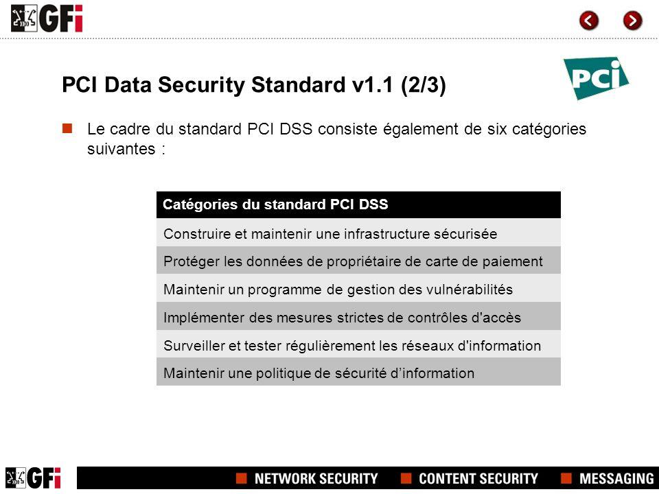 PCI Data Security Standard v1.1 (2/3) Catégories du standard PCI DSS Le cadre du standard PCI DSS consiste également de six catégories suivantes : Con