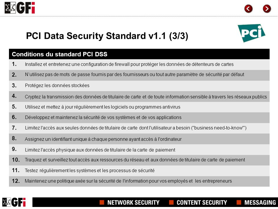 PCI Data Security Standard v1.1 (3/3) Conditions du standard PCI DSS 1.