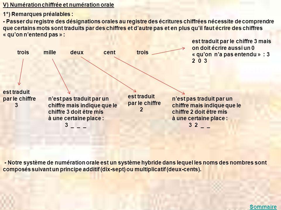 - Passer du registre des désignations orales au registre des écritures chiffrées nécessite de comprendre que certains mots sont traduits par des chiff