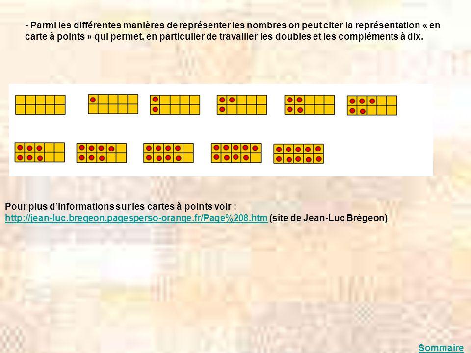 - Parmi les différentes manières de représenter les nombres on peut citer la représentation « en carte à points » qui permet, en particulier de travai