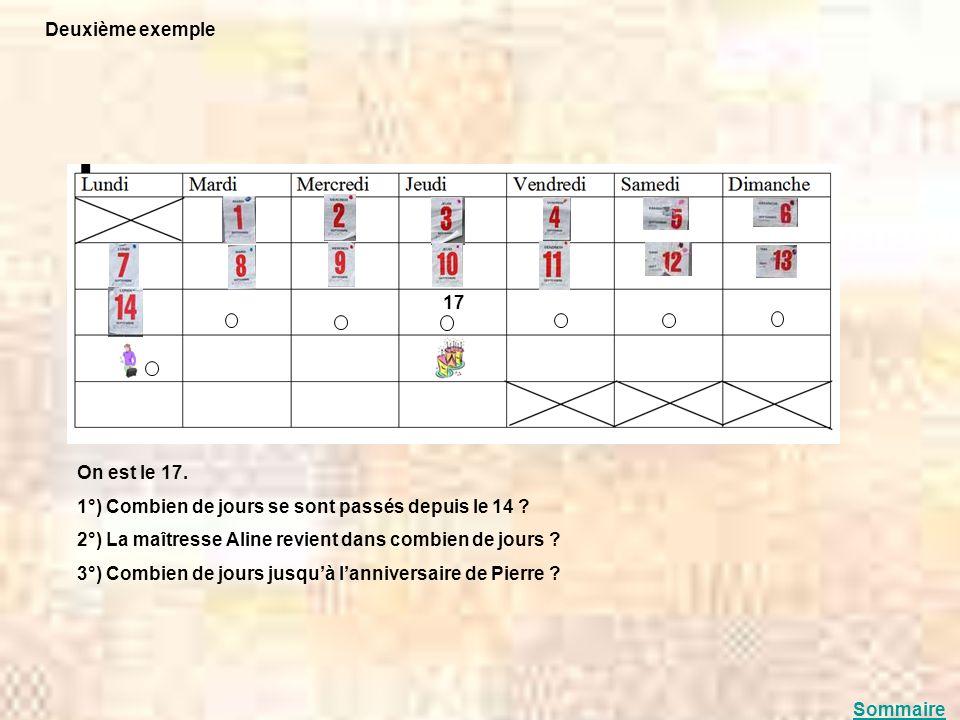 Deuxième exemple On est le 17. 1°) Combien de jours se sont passés depuis le 14 ? 2°) La maîtresse Aline revient dans combien de jours ? 3°) Combien d