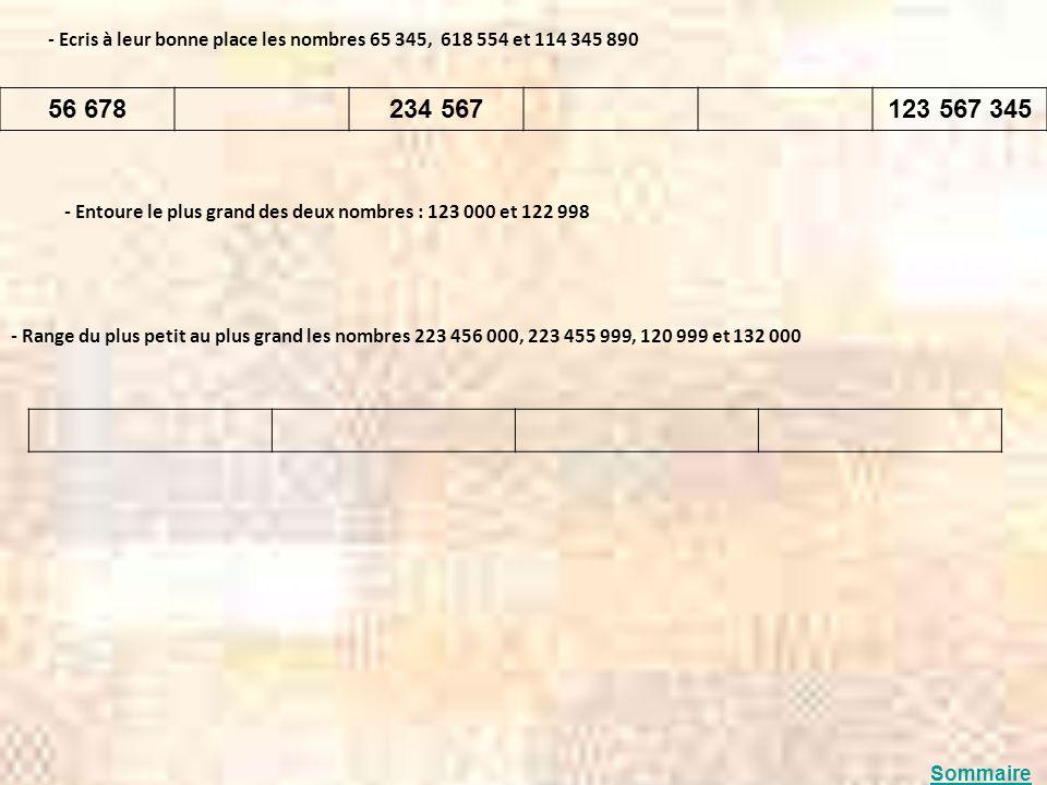 - Ecris à leur bonne place les nombres 65 345, 618 554 et 114 345 890 56 678234 567123 567 345 - Entoure le plus grand des deux nombres : 123 000 et 1
