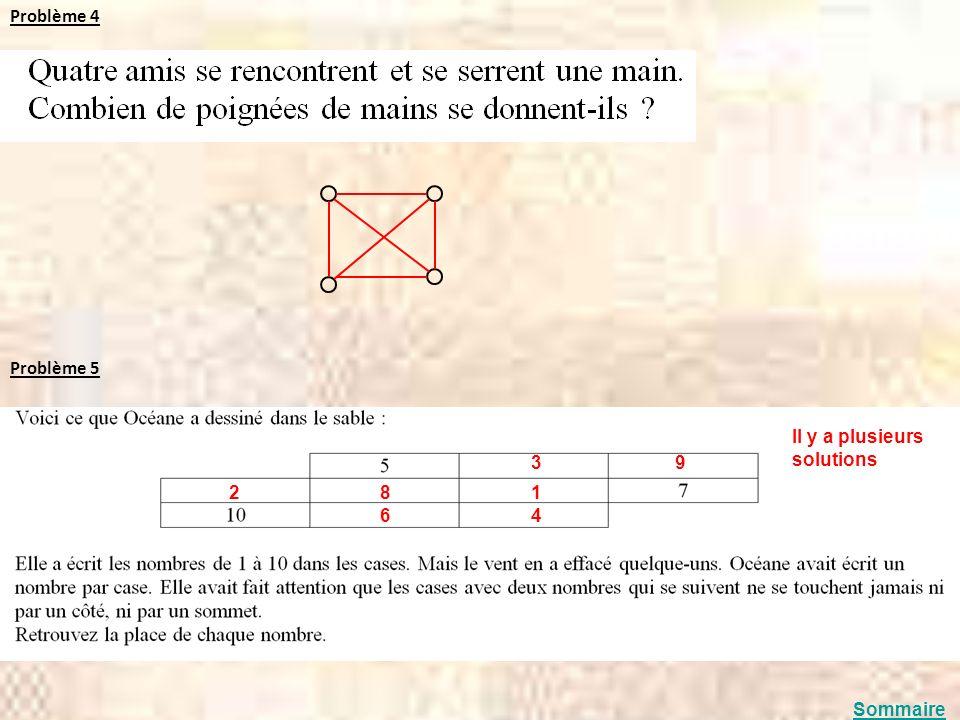 Problème 4 Problème 5 Il y a plusieurs solutions 6 28 3 1 4 9 Sommaire