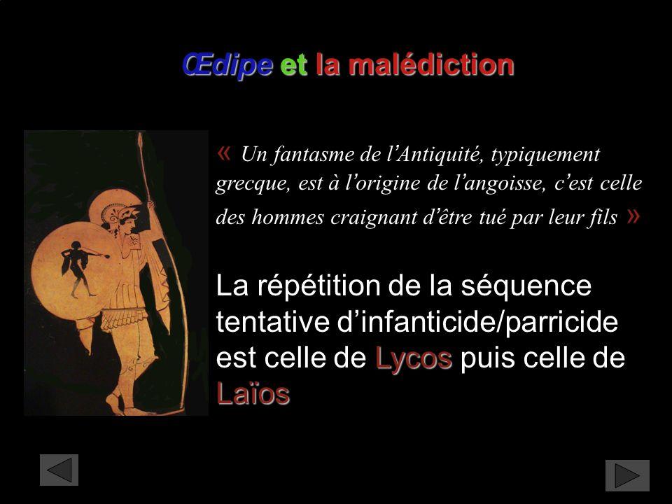 « Un fantasme de lAntiquité, typiquement grecque, est à lorigine de langoisse, cest celle des hommes craignant dêtre tué par leur fils » Lycos Laïos L