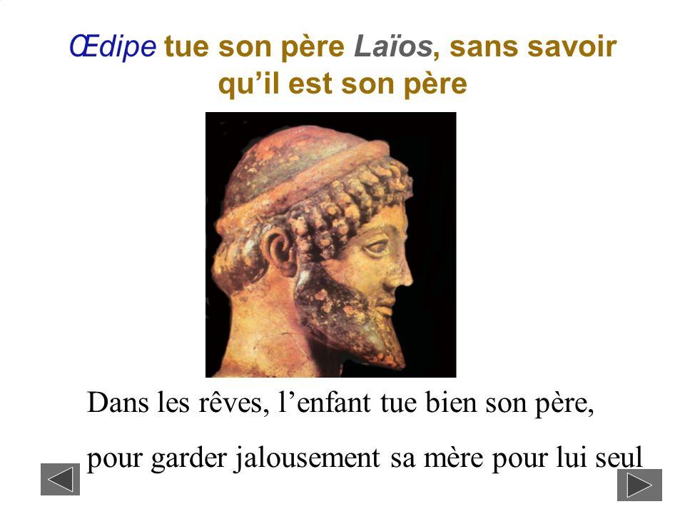 Œdipe tue son père Laïos, sans savoir quil est son père Dans les rêves, lenfant tue bien son père, pour garder jalousement sa mère pour lui seul
