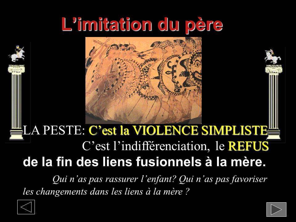 Limitation du père LA PESTE: Cest la VIOLENCE SIMPLISTE Cest lindifférenciation, le REFUS de la fin des liens fusionnels à la mère. Qui nas pas rassur