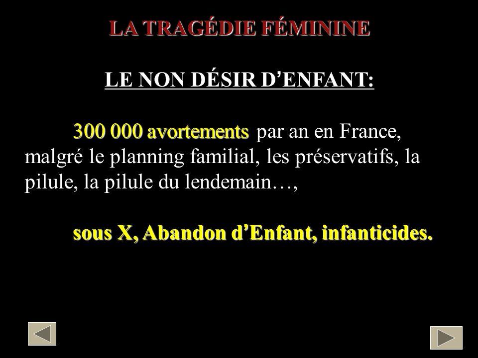 LE NON DÉSIR DENFANT: LE NON DÉSIR DENFANT: 300 000 avortements par an en France, malgré le planning familial, les préservatifs, la pilule, la pilule