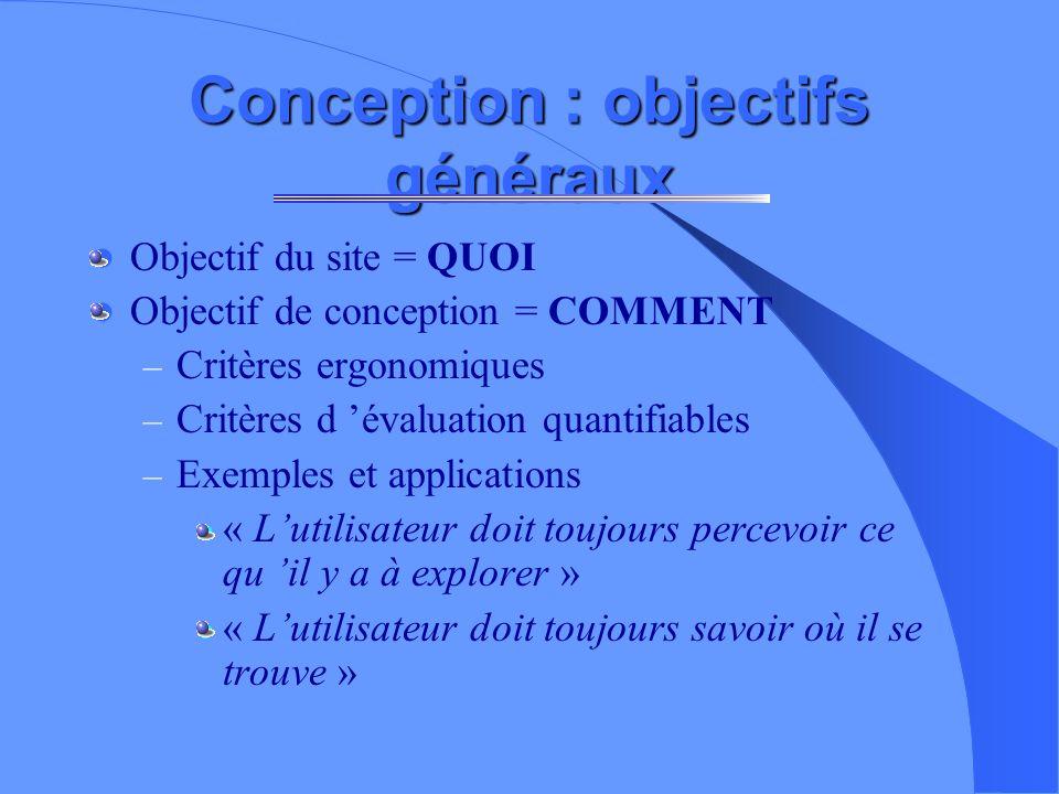 Description dun document html (3) – Remarque : les balises peuvent être saisies indifféremment en majuscule ou minuscule, tous les éditeurs de documen