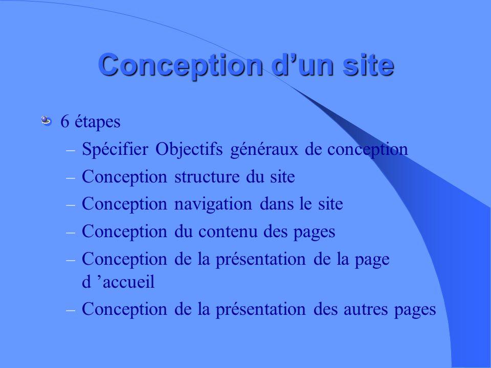 Conception : objectifs généraux Objectif du site = QUOI Objectif de conception = COMMENT – Critères ergonomiques – Critères d évaluation quantifiables