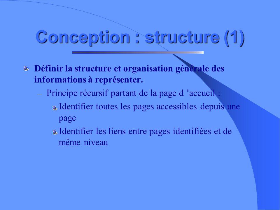 Conception dun site 6 étapes – Spécifier Objectifs généraux de conception – Conception structure du site – Conception navigation dans le site – Concep