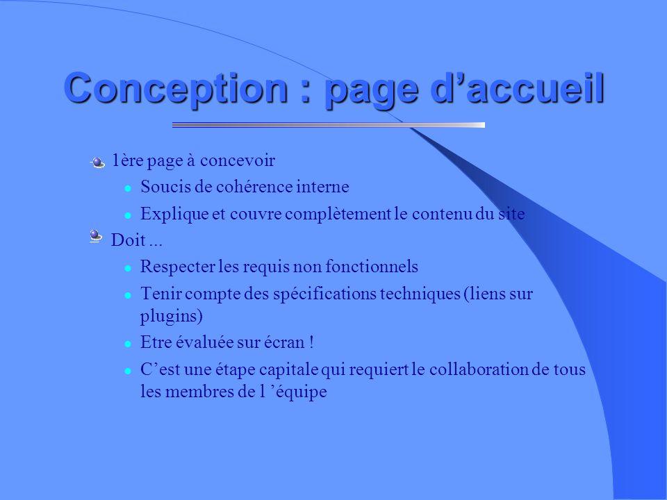 Remarques Lecture fatiguante = nb caractères limités (2500 pour un article important OnLine) Vérifier compatibilité avec l impression (format A4) – S