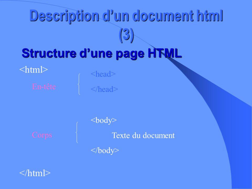 Écrire et visualiser une page HTML Nous allons écrire une page HTML dans un éditeur de texte (Bloc notes) [Démarrer/Programmes/ Accessoires/Bloc notes