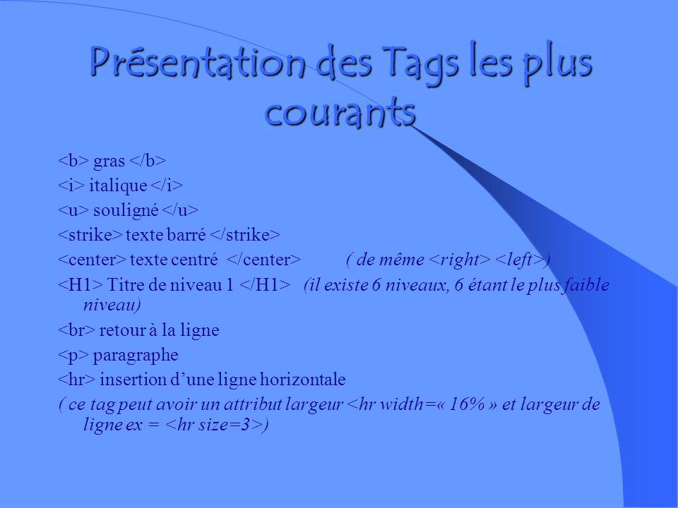 Description dun document html (3) Texte du document En-tête Corps Structure dune page HTML
