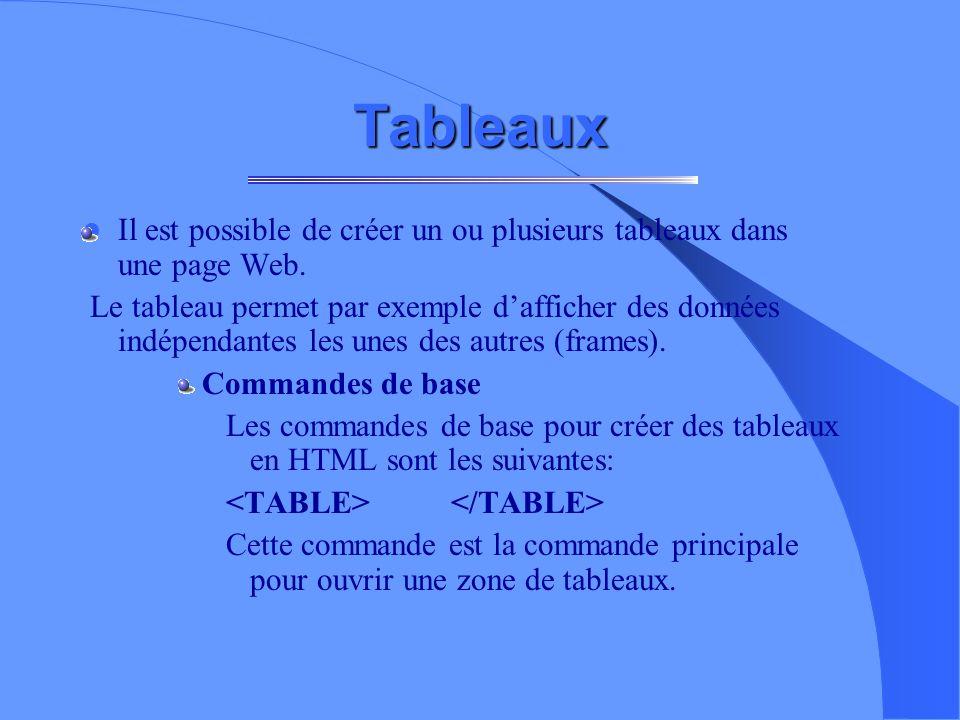 Images Les navigateurs HTML reconnaissent généralement deux formats d'images; les images GIF et les images JPEG. Ces deux formats d'images sont compri
