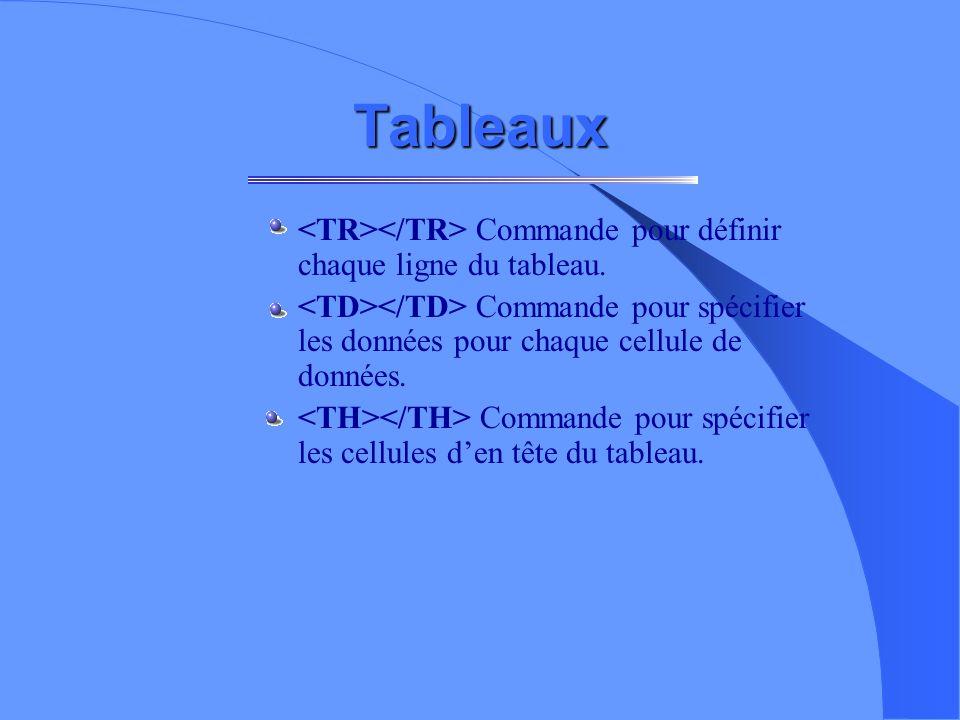 Tableaux Il est possible de créer un ou plusieurs tableaux dans une page Web. Le tableau permet par exemple dafficher des données indépendantes les un
