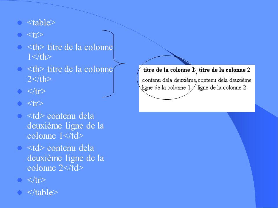 Tableaux · Commande pour définir chaque ligne du tableau. · Commande pour spécifier les données pour chaque cellule de données. · Commande pour spécif