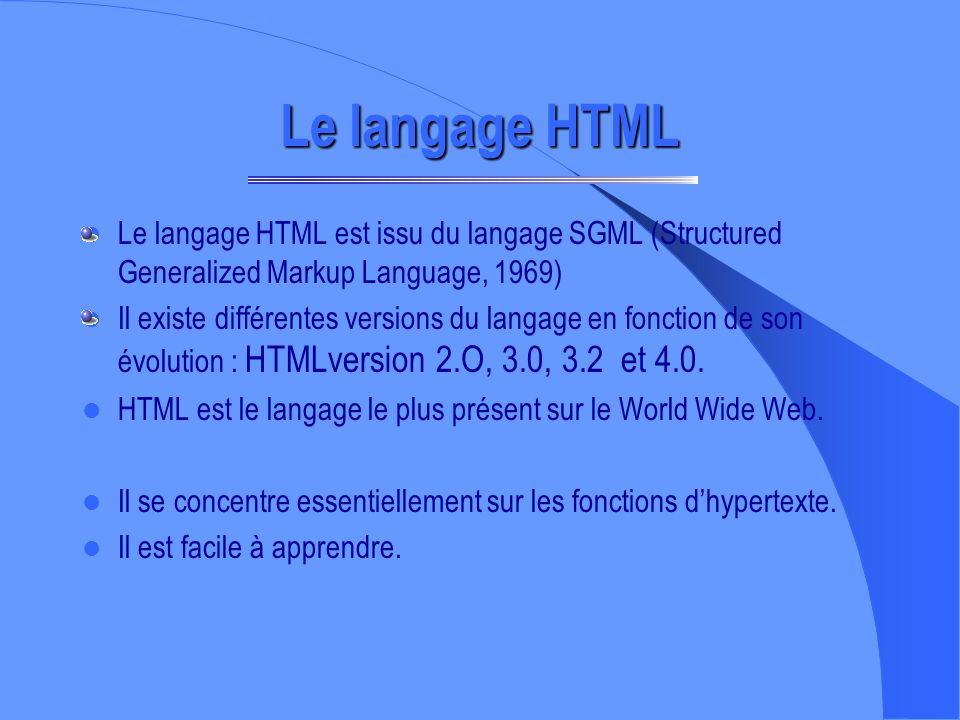 Un langage de description Les éléments dune structure logique dun document sont : – Les textes, – Les titres, – Les images, – Les liens, – Les chapitr