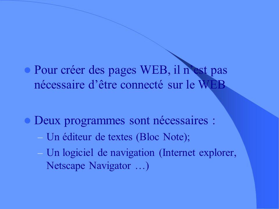 Le langage HTML Le langage HTML est issu du langage SGML (Structured Generalized Markup Language, 1969) Il existe différentes versions du langage en f