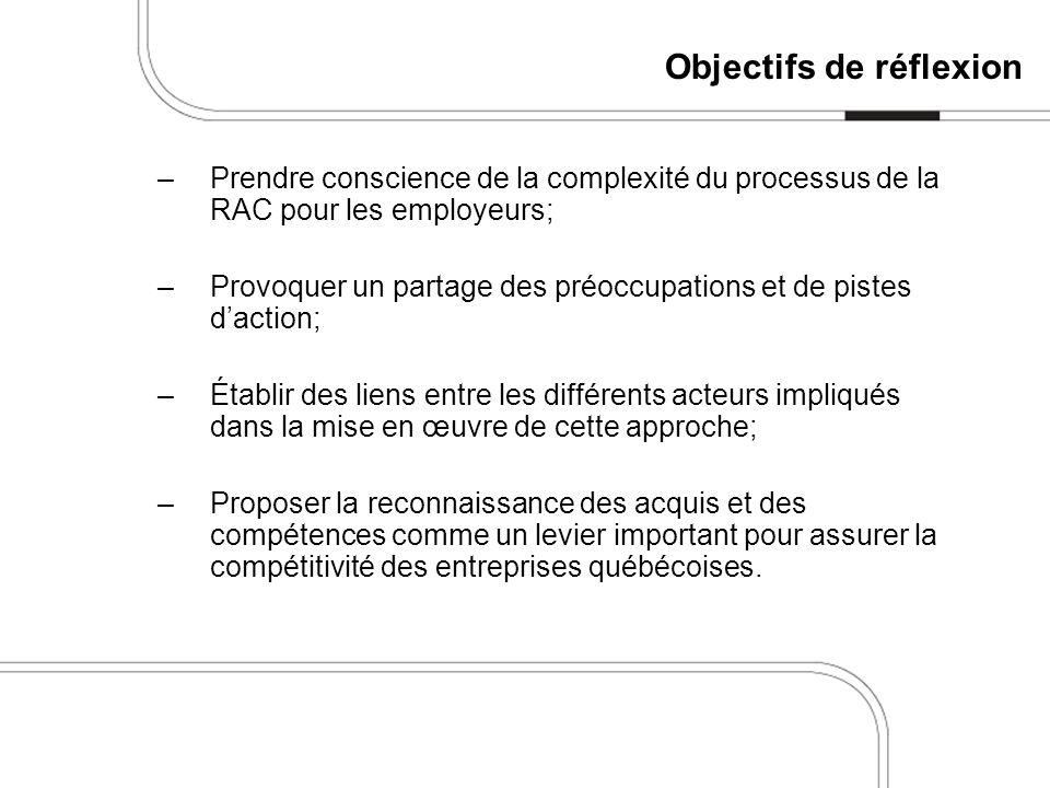 Lacquisition des compétences Formation à la tâche (par les pairs); Par thème; Outils de formation simples; Évaluations.