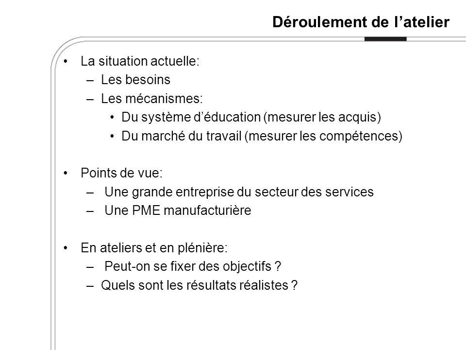 Liste des métiers réglementés - Hors construction Gaz; Machines fixes; Appareils sous pression; Tuyauterie; Électricité; Mécanique de systèmes de déplacement mécanisé.