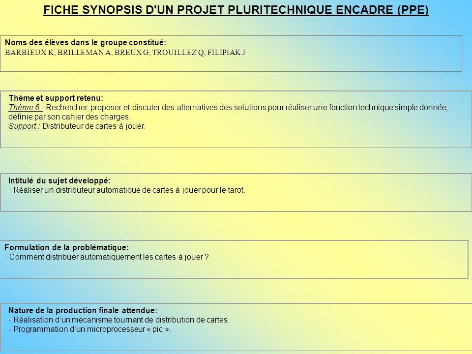 FICHE SYNOPSIS D'UN PROJET PLURITECHNIQUE ENCADRE (PPE) Thème et support retenu: Thème 6 : Rechercher, proposer et discuter des alternatives des solut